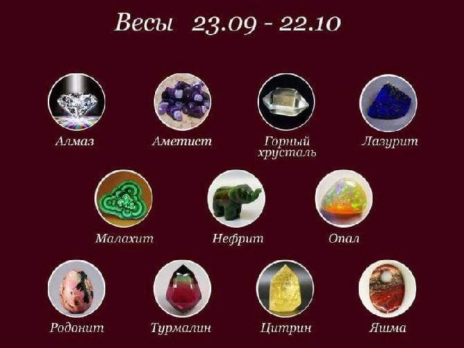 камни для весов по дате рождения