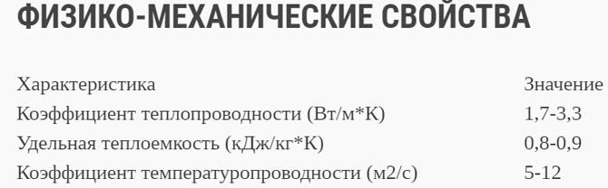 физ-механ-свойства